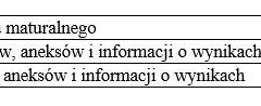 TERMIN-ODBIORU-ŚWIADECTW-sierpień-2020